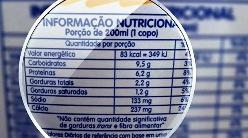 anvisa rotulos informacao nutricional - Anvisa abre consulta pública para debate sobre rótulo em alimentos
