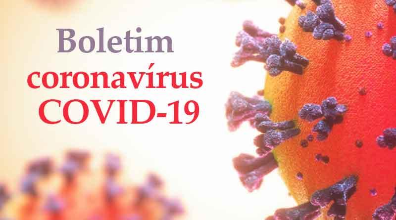 Números casos de coronavírus em JF