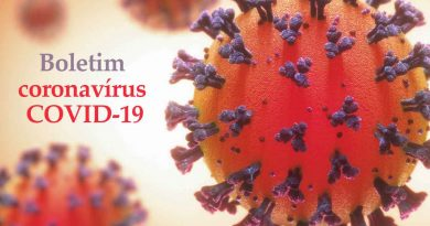 coronavírus em Juiz de Fora JF